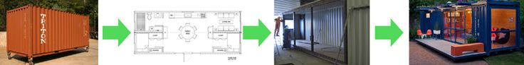 DIY Shipping Container Home at http://residentialshippingcontainerprimer.com/howto