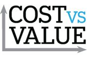 2014 Cost VS Value report on common repairs made to homes. Vinyl siding and windows had the best return.