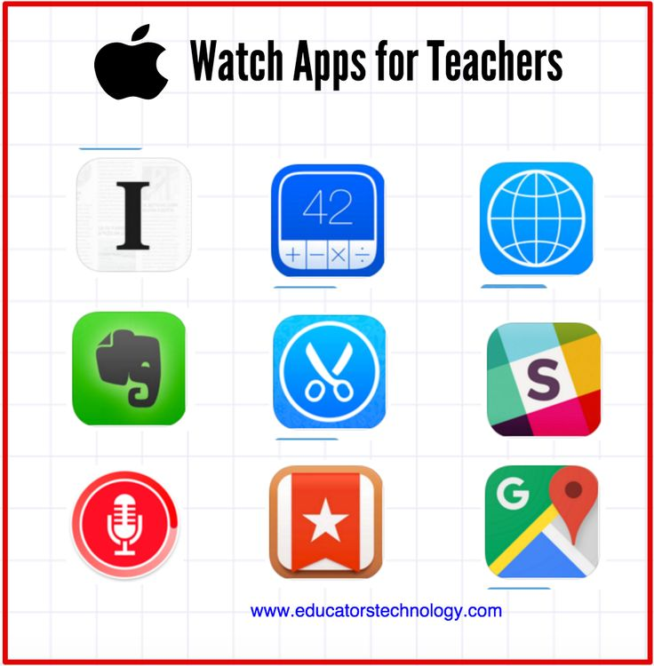 10 Very Good Apple Watch Apps for Teachers ~ Educational Technology and Mobile Learning