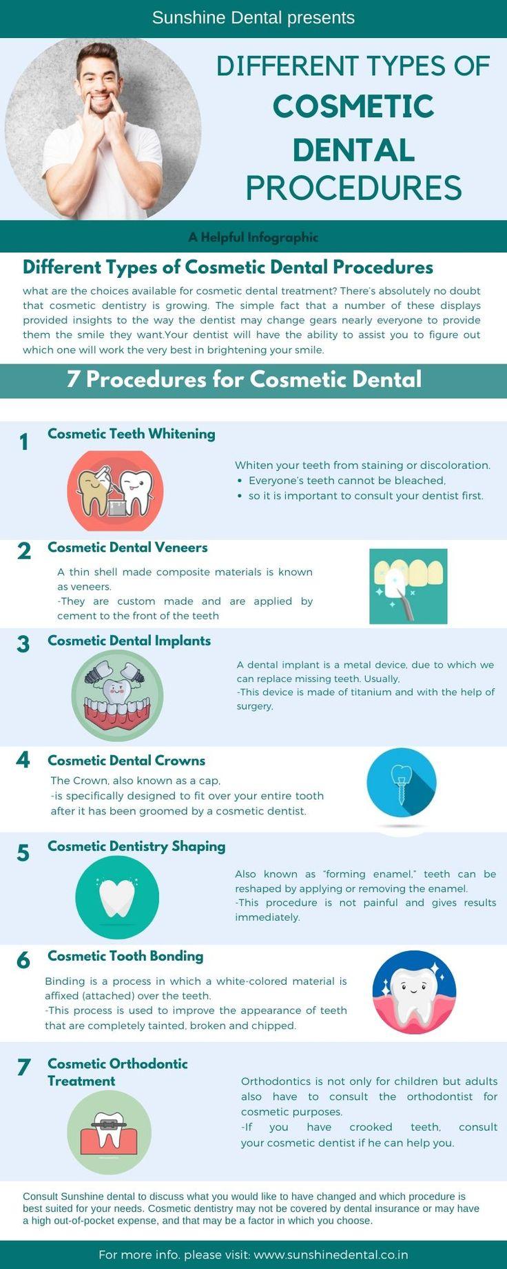 Cosmetic dental procedures best cosmetic dentist in