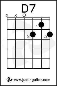 Guitar Chord D7