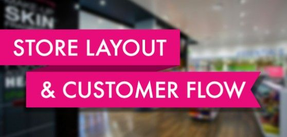 Does store layout and customer flow matter for small retail stores? Find out if it does and what it means for your retail store's layout and profitability.