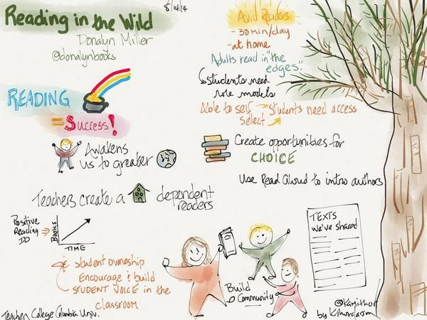 #sketchnotes from @donalynbooks reading in the wild session #tcrwp