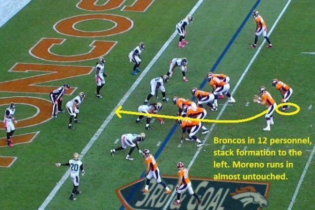 denver broncos vs indianapolis colts 2013 | Denver Broncos vs. Indianapolis Colts: Breaking Down Denver's Game ...