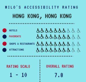BURNING BRIGHT IN HONG KONG – Blumil