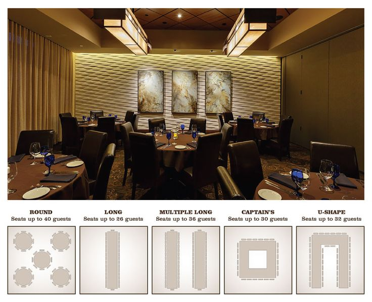 Rent Restaurant Party Room For  Dallas