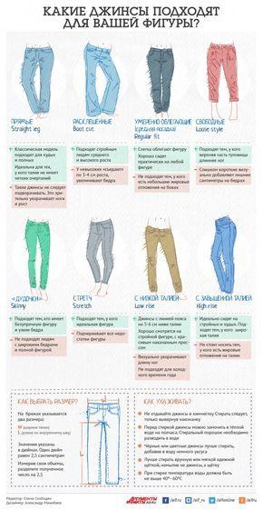 Как выбрать джинсы по фигуре? Инфографика