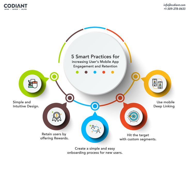 Is your mobile app suffering from low customer retention rate? Do you want to increase the customer engagement rate swiftly? These 5 game changing points in your mobile app will turn your dream into lucrative reality. Check the insightful infographic by Codiant.   #MobileApps #mobile #apps #development