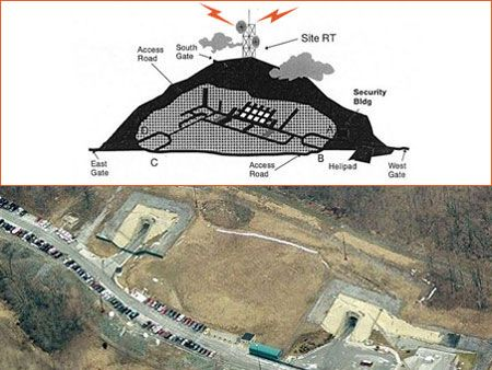 Raven Rock Mountain Complex - layout and portals