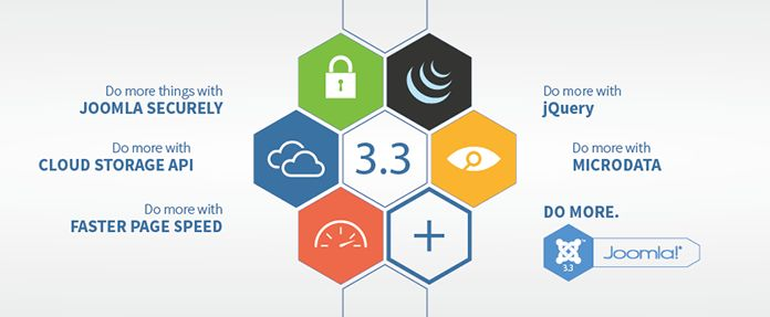 Have you checked Joomla 3.3 new release? Do more! with Joomla 3.3!