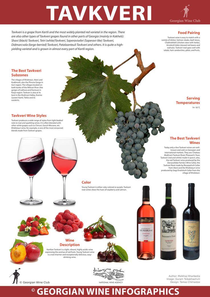 Tavkveri - Georgian Wine Infographics (29) | Marani