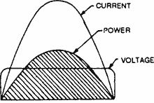 Arc Extinction in circuit breakers  [Source: www.electricalquizzes.com/circuit-breakers/circuit-breakers]
