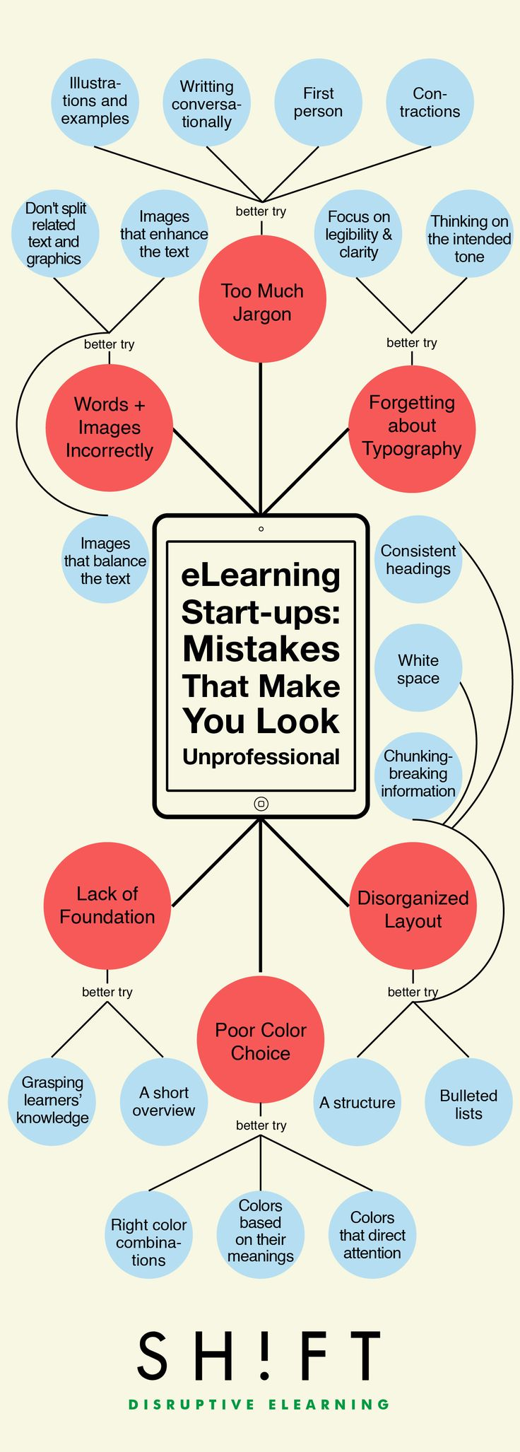 #eLearning Start-ups: These Mistakes Will Make You Look Unprofessional