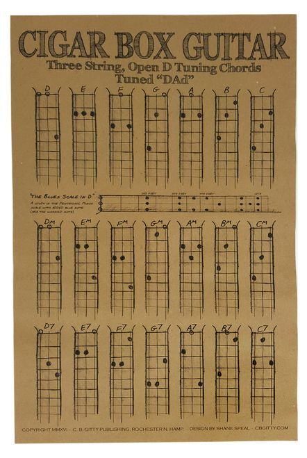 Open D  DAD  Chord Poster for 3string    Cigar       Box       Guitars