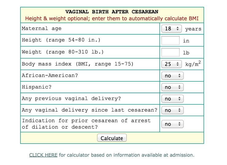 VBAC Calculator Childbirth- naturally without epidural- Yes you - sample roommate rental agreement form