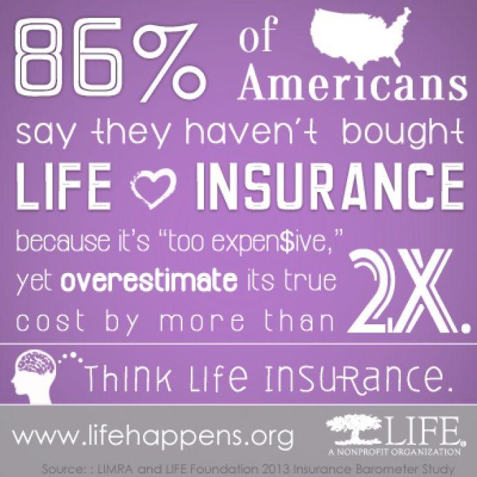 Family Life Insurance Quotes: 17 Best Images About Life Insurance Info & Tips On