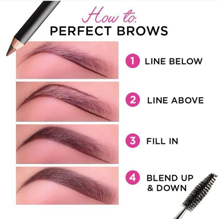 How to Perfect Eyebrows