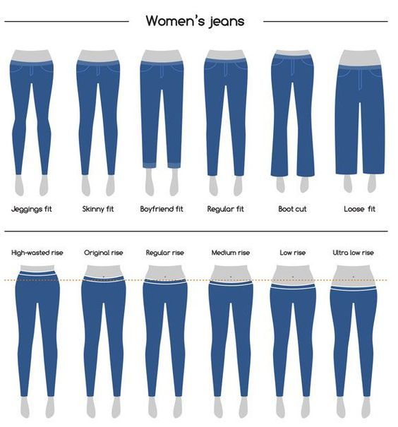 It Fits, It Suits You, Perfect! Size Charts For European