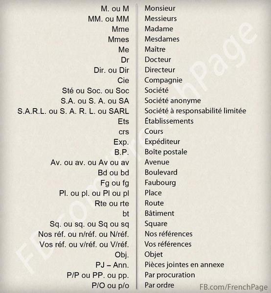 Abréviations