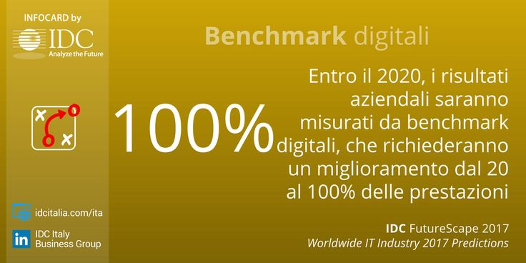 Entro il 2020, i risultati aziendali saranno misurati attraverso nuovi benchmark digitali - #IDCFutureScape #digitaltransformation