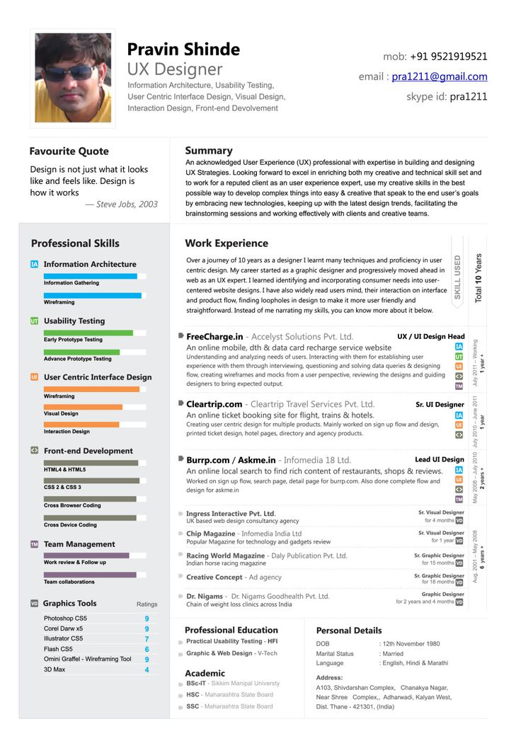 11 best UX Resumes images on Pinterest Resume, Curriculum and Ux - skills section on a resume