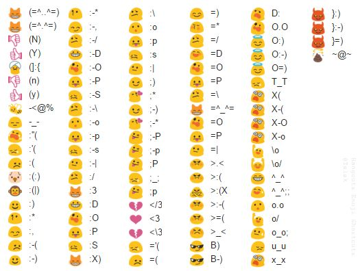 Datehookup com messages