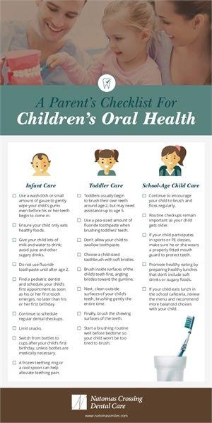 A Parents Checklist for Children's Oral Health  #oralhealth #mothers #parenting
