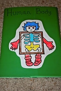 Human Body Unit, Cute! I actually remember doing something very similar when I was in elem. school :) I think the girls will like this and will be interesting for both of them.