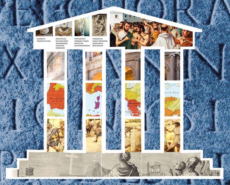 Tijd van Grieken en Romeinen, 3000 - 500Kenmerkende aspecten, tijdvakken, geschiedenis, eindexamen, HAVO, VWO.