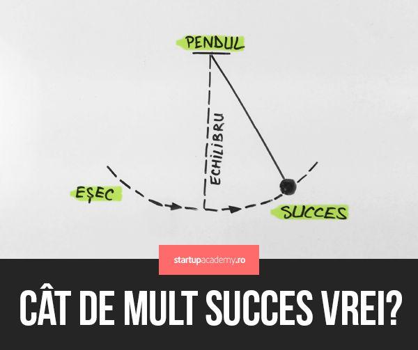Esecul nu e doar opusul succesului... FACE PARTE din succes! Cat de mult succes vrei? Cat de mult esec esti dispus sa induri?