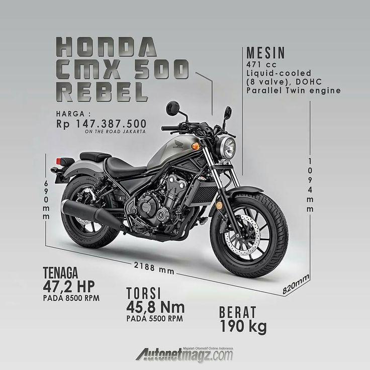 Honda Cmx 500 Motorcycle Test: 40 Best Honda Rebel 2017+ Images On Pinterest