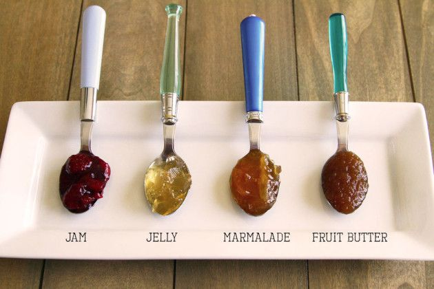Canning Q: Differences Between Jam vs. Jelly, Marmalade and Preserves
