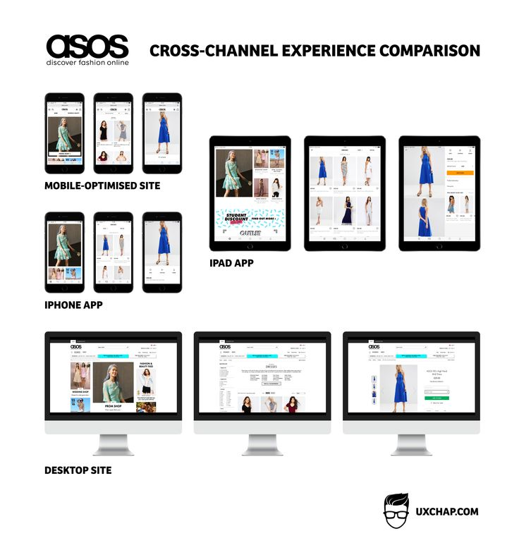 asos case study Case study | 1 case study asos industry loba online ashion eauty retailer asos at-a-glance: asos is one of the world's largest online-only fashion and beauty.
