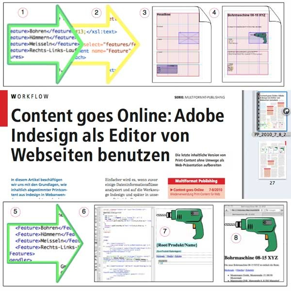 indesign interactive pdf with video
