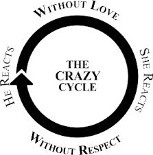 """The Crazy Cycle First of all, we have to credit Dr. Emerson Eggerichs with this one. He wrote a book called """"Love and Respect"""" which you can find here on our site."""