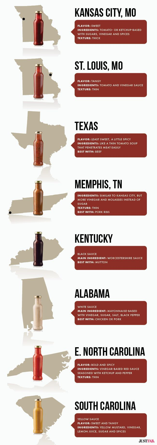 BBQ Sauce By The State. Oh the fantastic world of bbq. If only you could be combined into one