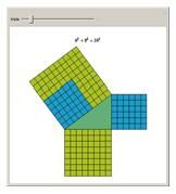 Wolfram's page about Pythagorean Triples. Great stuff, from Greeks to some bloke in 1995.