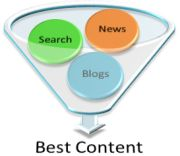 Content Curation: The Next Big Thing