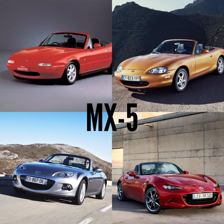 Reasonably Priced Sports Cars