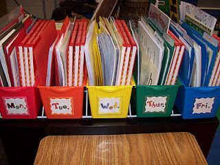 Magazine holder for organizing worksheets and other materials needed for lessons each day of the week (one holder for each day)