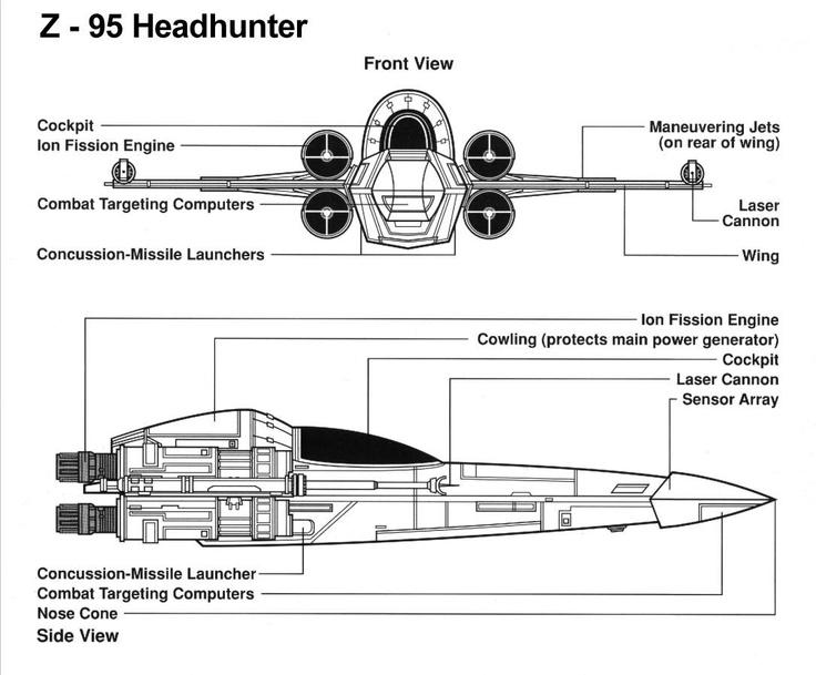 y wing schematic  the wiring diagram, schematic
