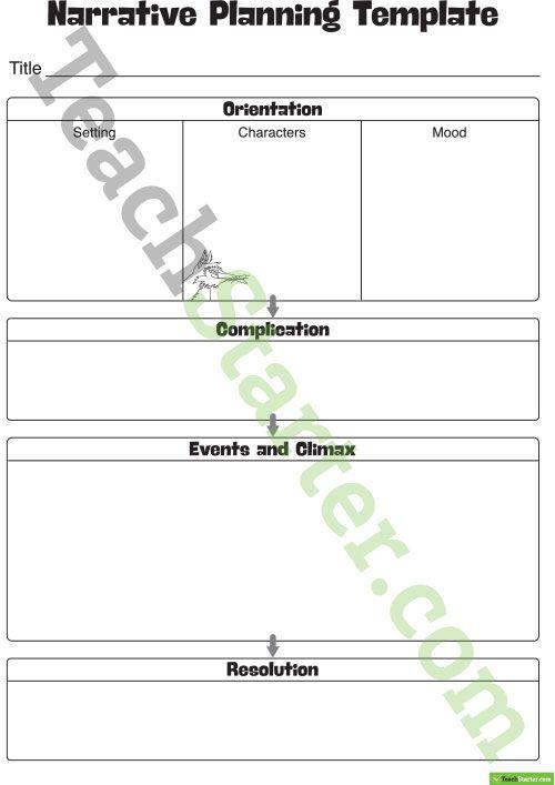 Narrative Writing Planning Template Teaching Resource