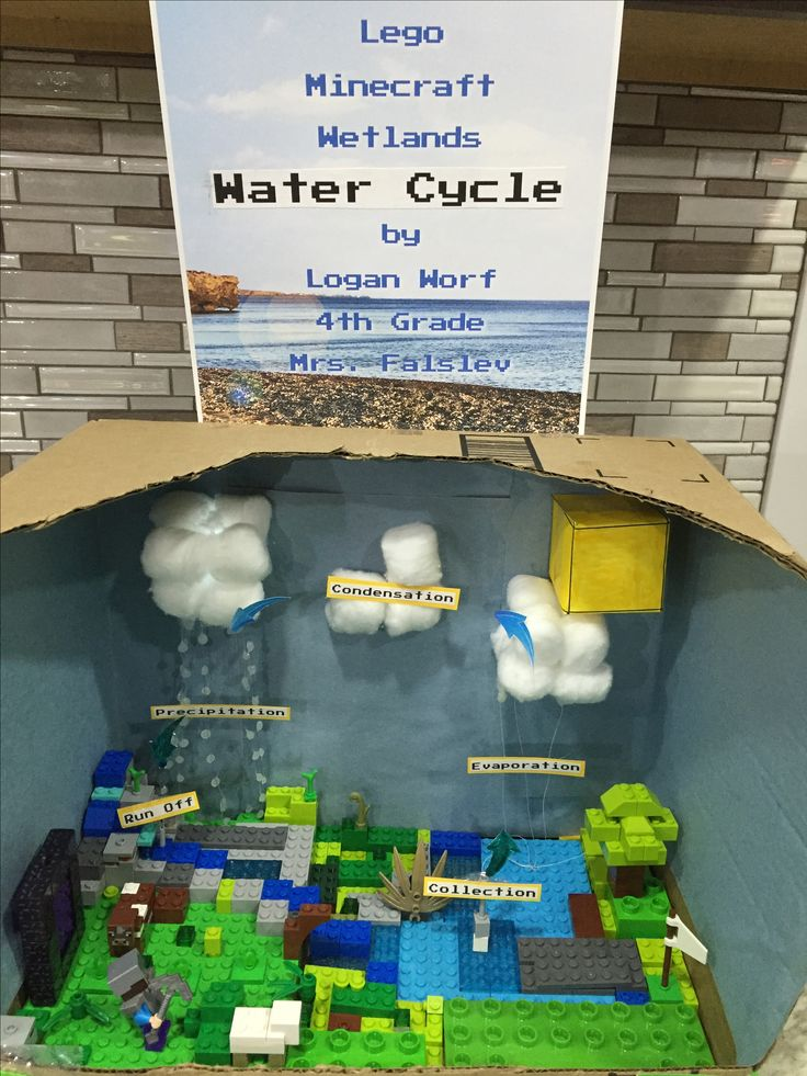 The Water Cycle project done in 3D using Minecraft Legos. My son loved working on a school project for once!
