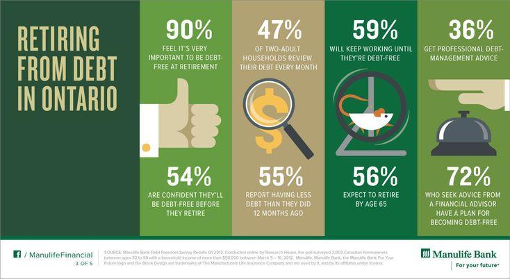 financial infographics - Buscar con Google