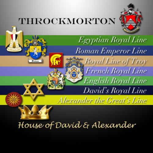 Throckmorton sign w royal lines