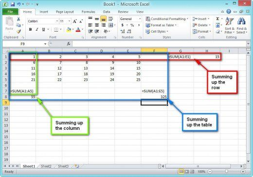 Basic Terms and Terminology for Microsoft Excel | Excel