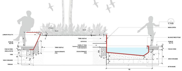 B3-Garden-by-OLM-Paysagistes-18 « Landscape Architecture Works | Landezine
