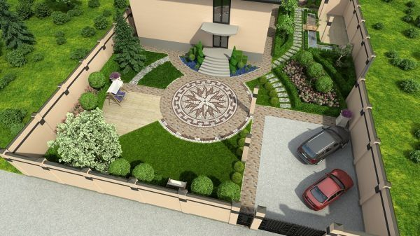 фото ландшафтный дизайн дачного и садового участка - Google Search