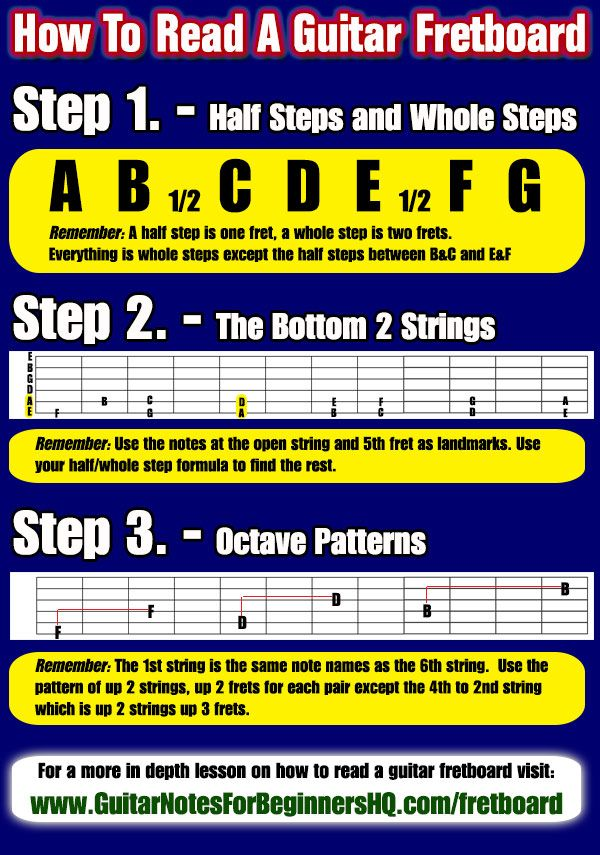 how to read jass chords