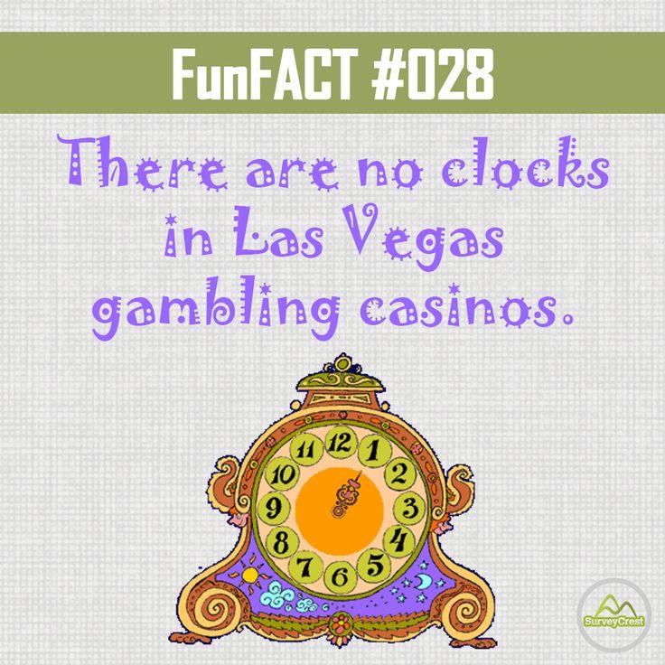 There are no clocks in Las Vegas casinos